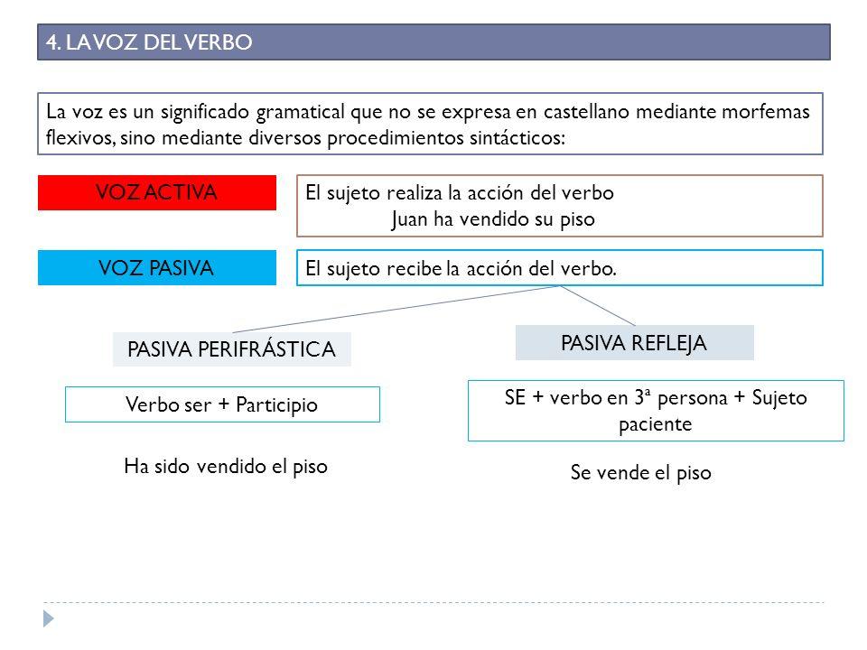 SE + verbo en 3ª persona + Sujeto paciente
