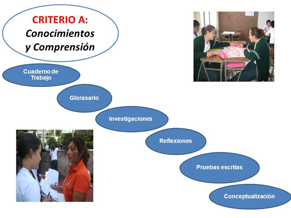 CRITERIO A: Conocimientos y Comprensión