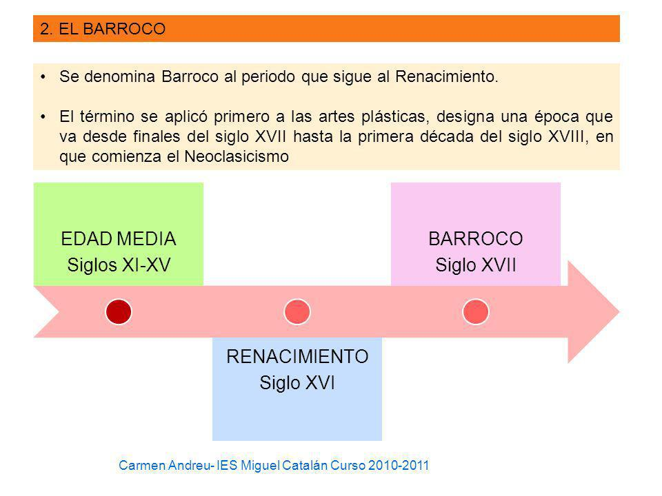 EDAD MEDIA Siglos XI-XV RENACIMIENTO Siglo XVI BARROCO Siglo XVII