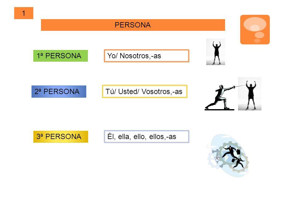 1 PERSONA. 1ª PERSONA. Yo/ Nosotros,-as. 2ª PERSONA.