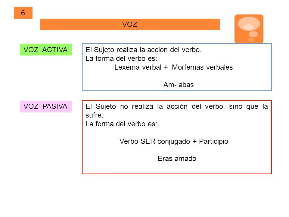 6 VOZ. VOZ ACTIVA. El Sujeto realiza la acción del verbo. La forma del verbo es: Lexema verbal + Morfemas verbales.
