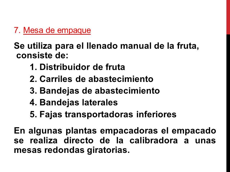 Se utiliza para el llenado manual de la fruta, consiste de: