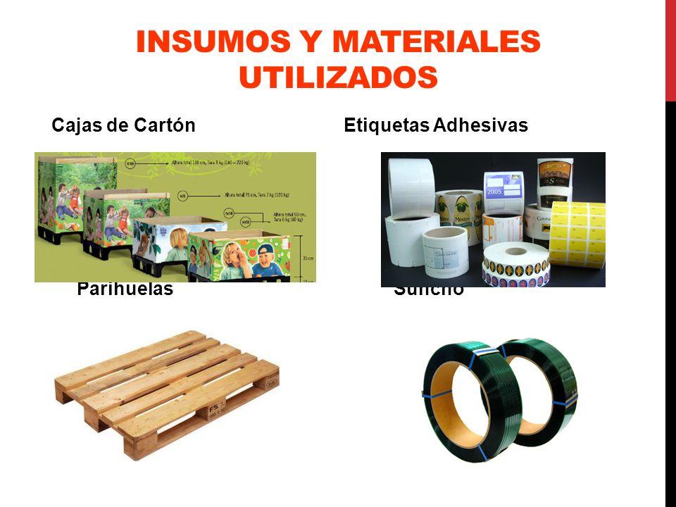 INSUMOS Y MATERIALES UTILIZADOS
