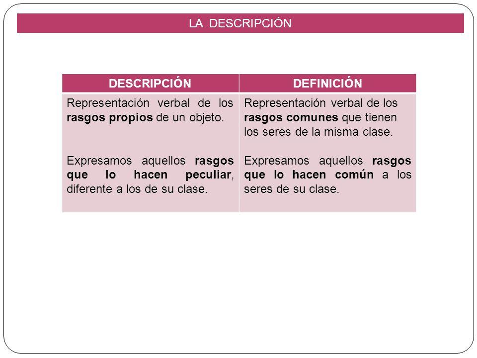 LA DESCRIPCIÓN DESCRIPCIÓN. DEFINICIÓN. Representación verbal de los rasgos propios de un objeto.