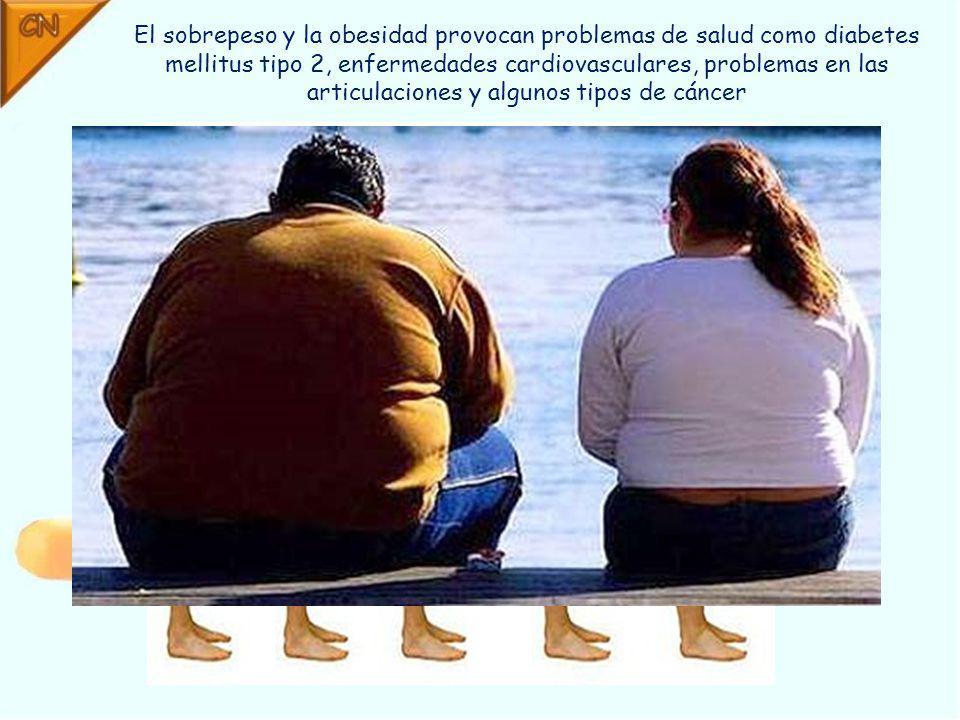 El sobrepeso y la obesidad provocan problemas de salud como diabetes mellitus tipo 2, enfermedades cardiovasculares, problemas en las articulaciones y algunos tipos de cáncer