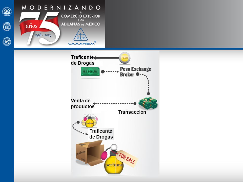 Traficante de Drogas Venta de productos Transacción Traficante de Drogas