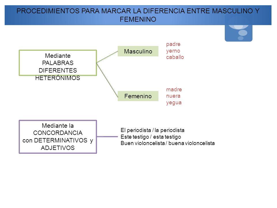 PROCEDIMIENTOS PARA MARCAR LA DIFERENCIA ENTRE MASCULINO Y FEMENINO