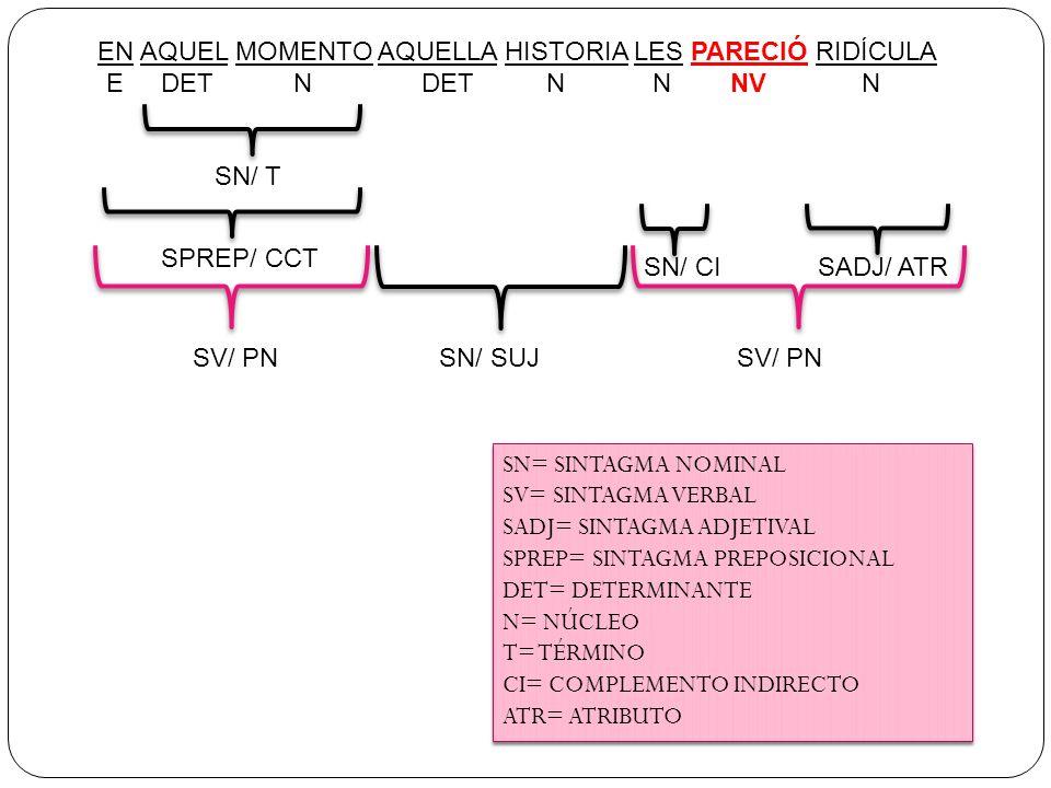 EN AQUEL MOMENTO AQUELLA HISTORIA LES PARECIÓ RIDÍCULA