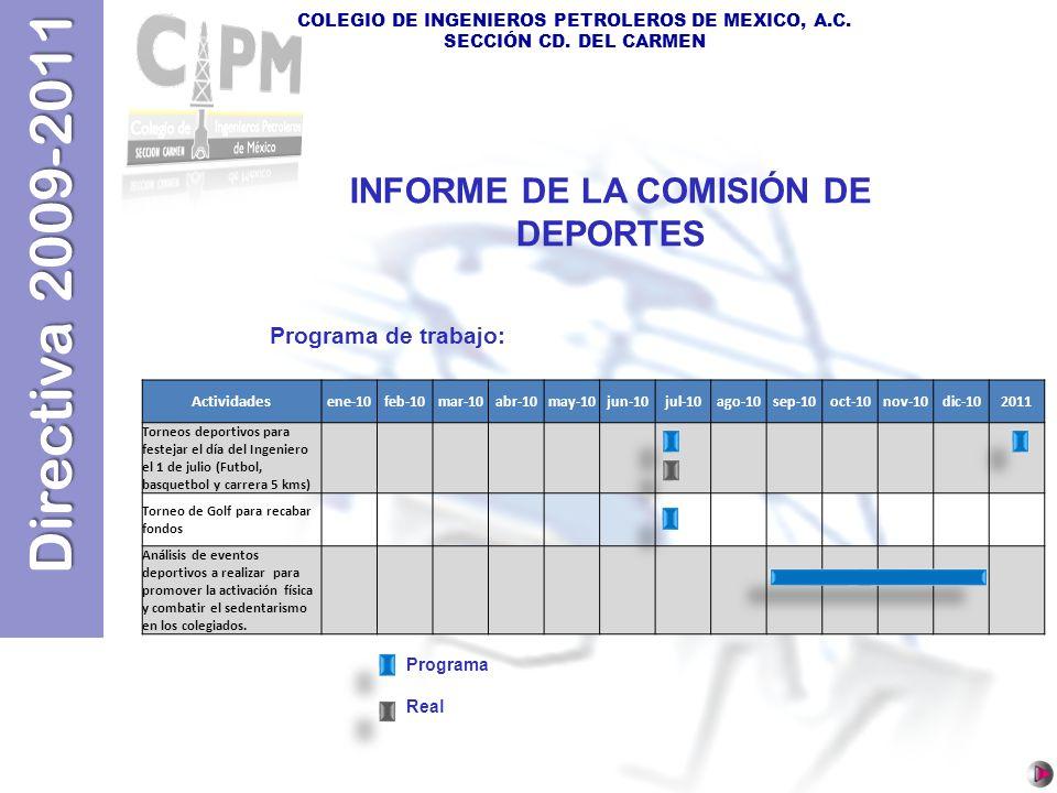 INFORME DE LA COMISIÓN DE DEPORTES