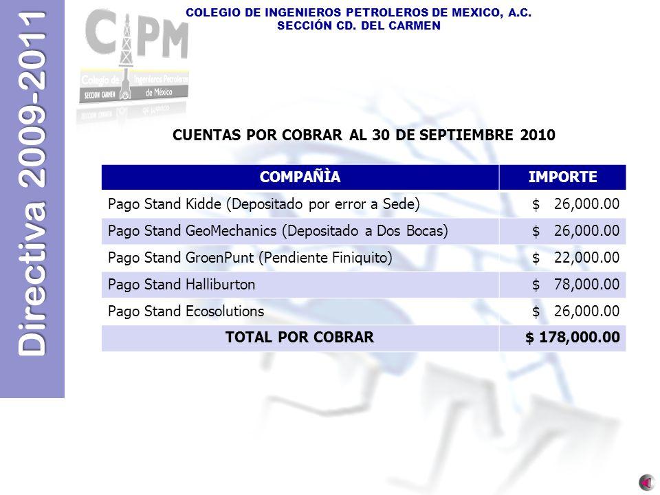 CUENTAS POR COBRAR AL 30 DE SEPTIEMBRE 2010