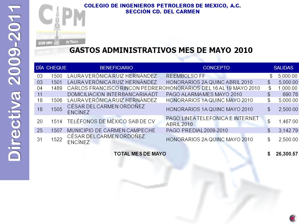 GASTOS ADMINISTRATIVOS MES DE MAYO 2010
