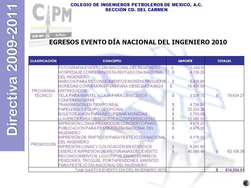 EGRESOS EVENTO DÍA NACIONAL DEL INGENIERO 2010