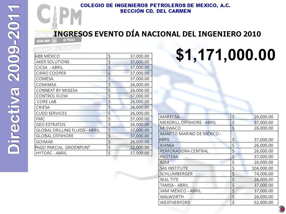 INGRESOS EVENTO DÍA NACIONAL DEL INGENIERO 2010