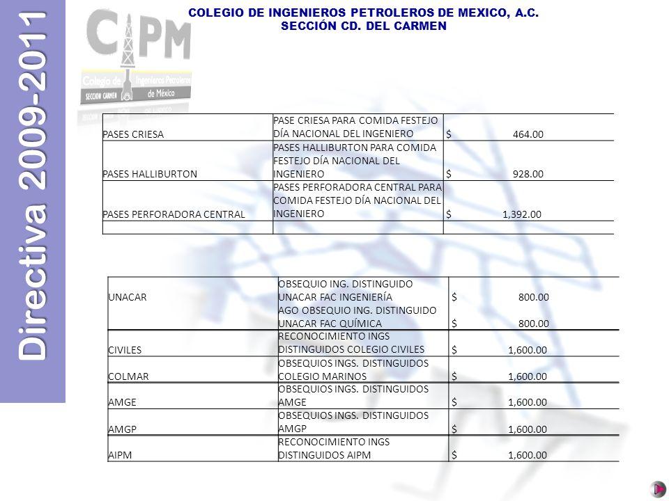 PASES CRIESA PASE CRIESA PARA COMIDA FESTEJO DÍA NACIONAL DEL INGENIERO. $ 464.00.