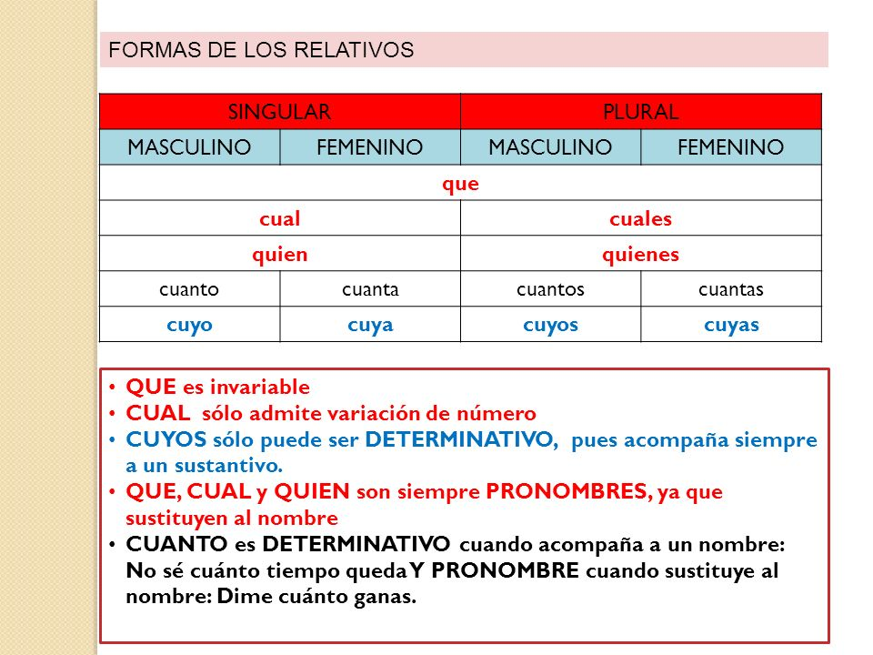 FORMAS DE LOS RELATIVOS