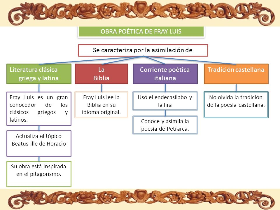OBRA POÉTICA DE FRAY LUIS