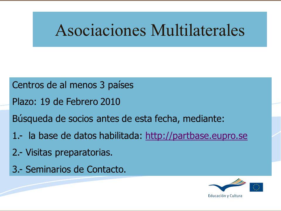 Asociaciones Multilaterales
