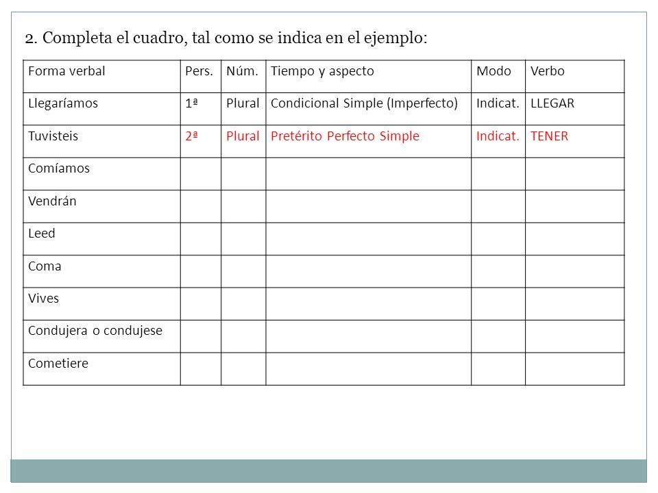 2. Completa el cuadro, tal como se indica en el ejemplo: