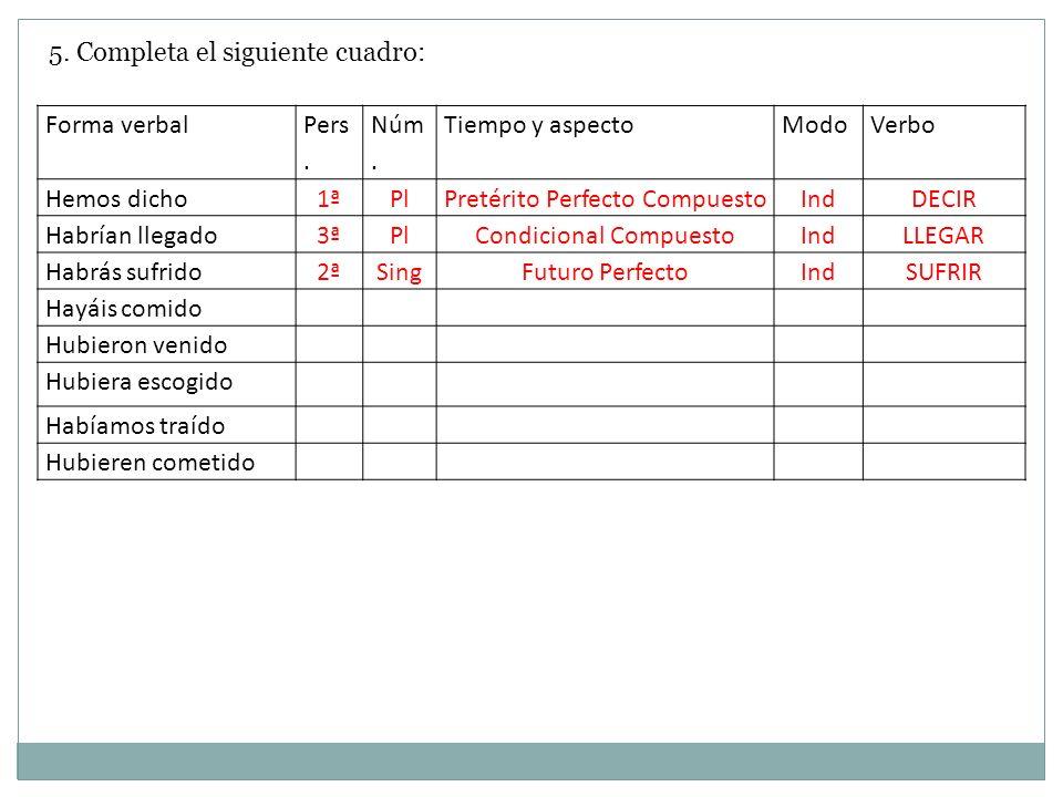 5. Completa el siguiente cuadro: Forma verbal Pers. Núm.
