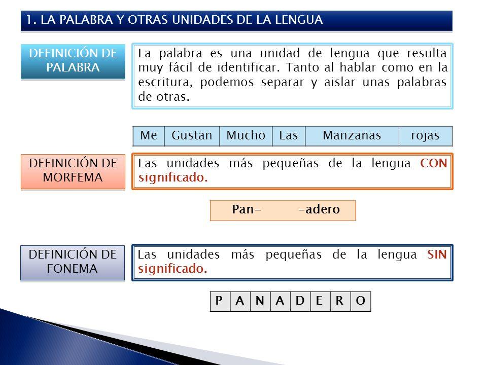 1. LA PALABRA Y OTRAS UNIDADES DE LA LENGUA