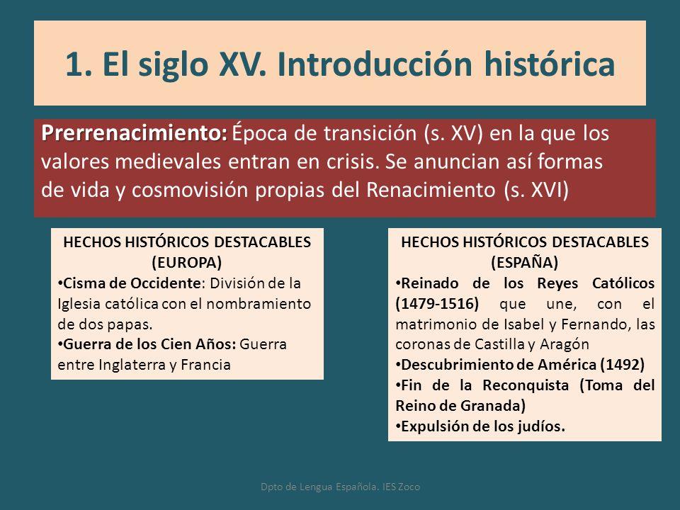 1. El siglo XV. Introducción histórica