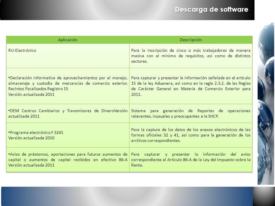 Descarga de software Aplicación Descripción RU-Electrónico