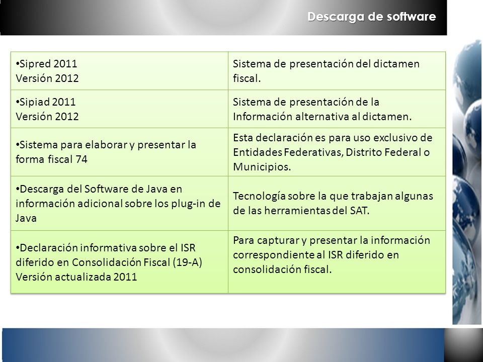 Descarga de software Sipred 2011 Versión 2012. Sistema de presentación del dictamen fiscal. Sipiad 2011 Versión 2012.