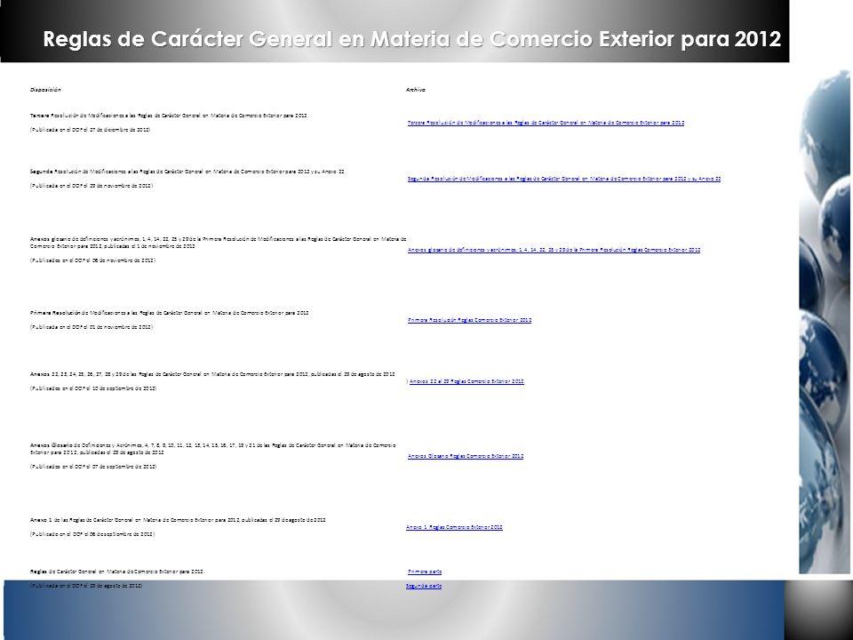 Reglas de Carácter General en Materia de Comercio Exterior para 2012
