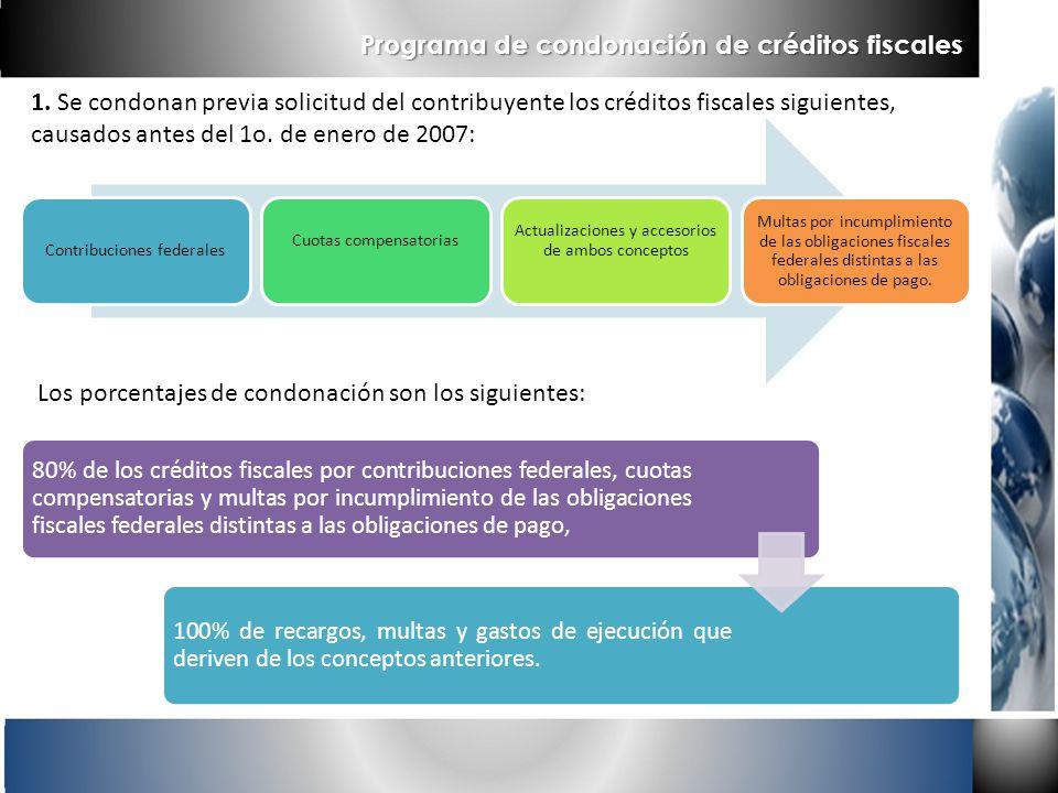 Programa de condonación de créditos fiscales