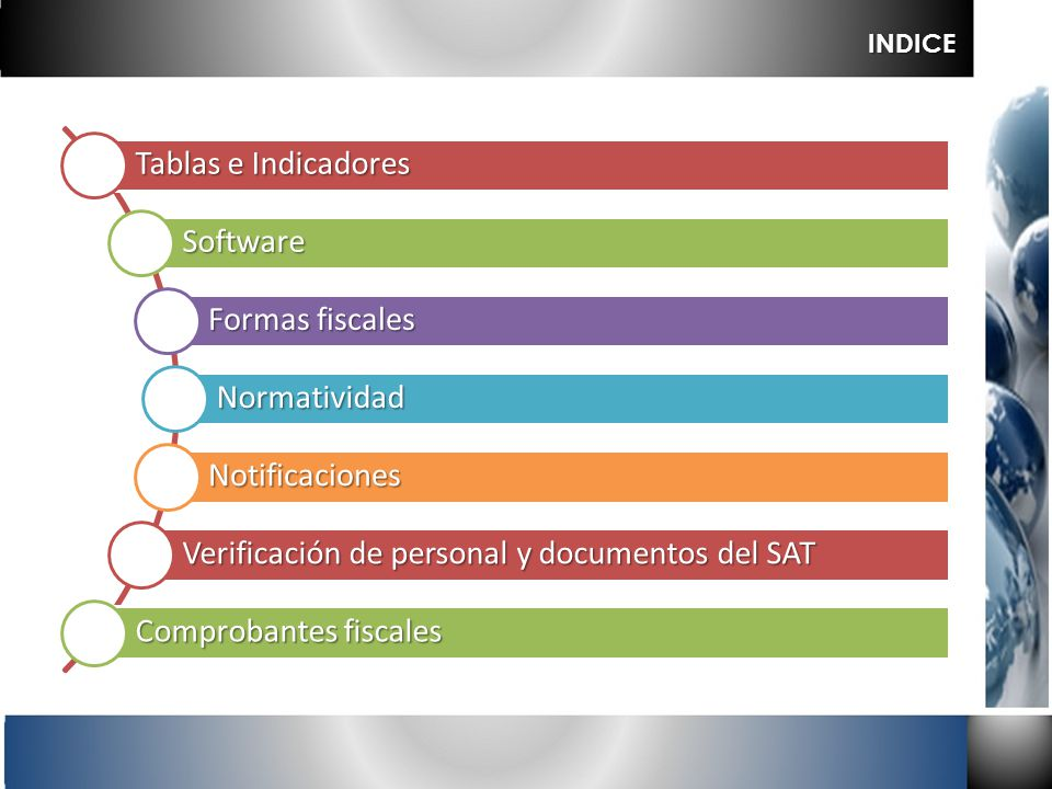 INDICE Tablas e Indicadores Software Formas fiscales Normatividad