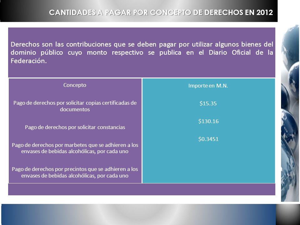 CANTIDADES A PAGAR POR CONCEPTO DE DERECHOS EN 2012