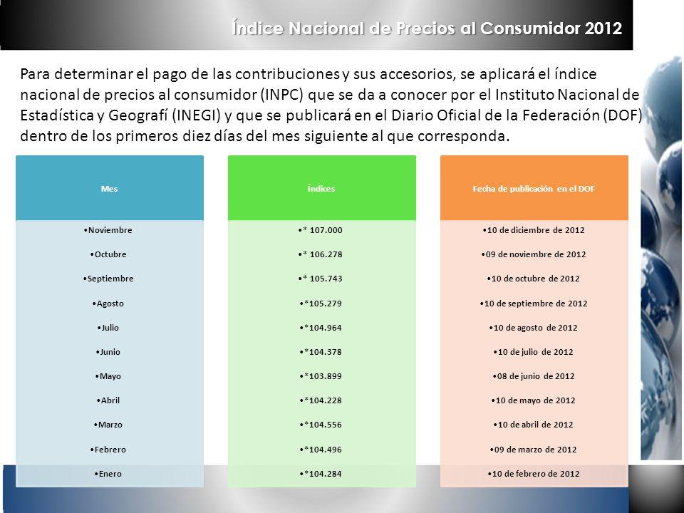 Índice Nacional de Precios al Consumidor 2012