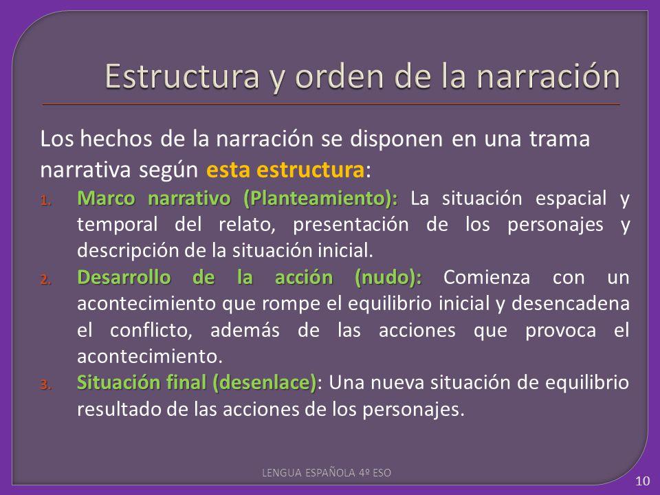 Estructura y orden de la narración