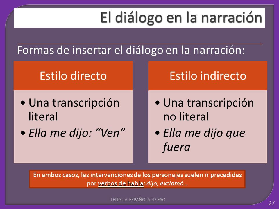 El diálogo en la narración