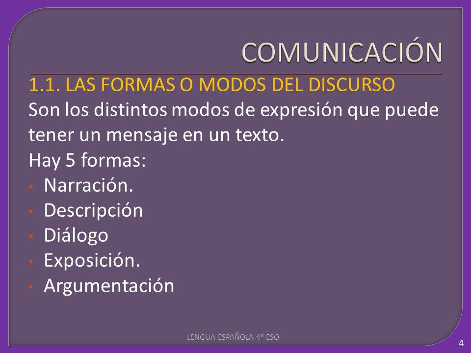COMUNICACIÓN 1.1. LAS FORMAS O MODOS DEL DISCURSO