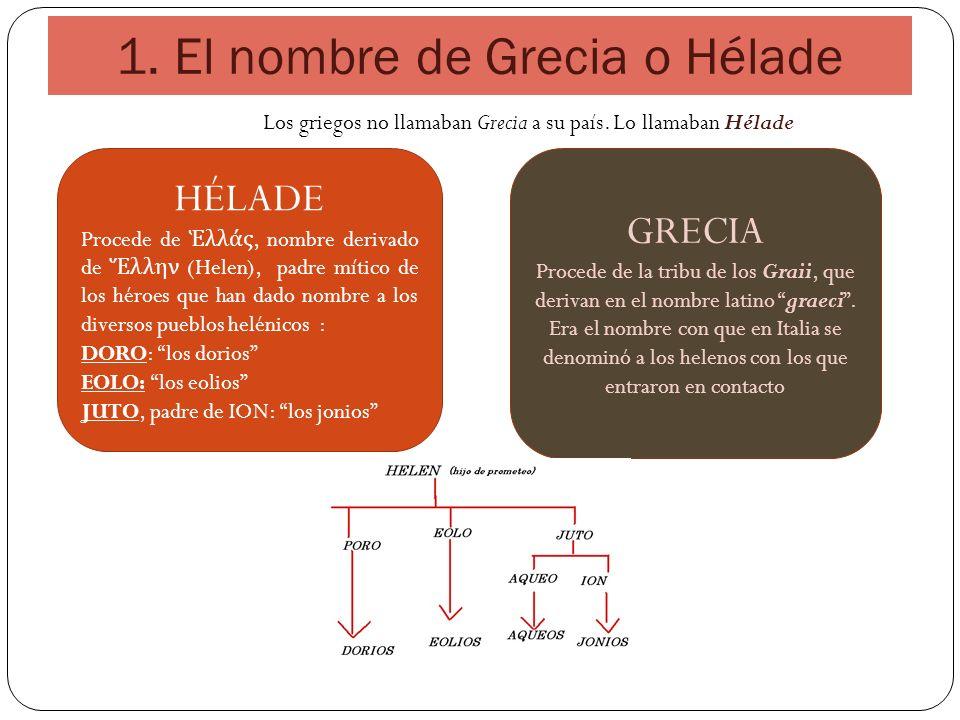 1. El nombre de Grecia o Hélade