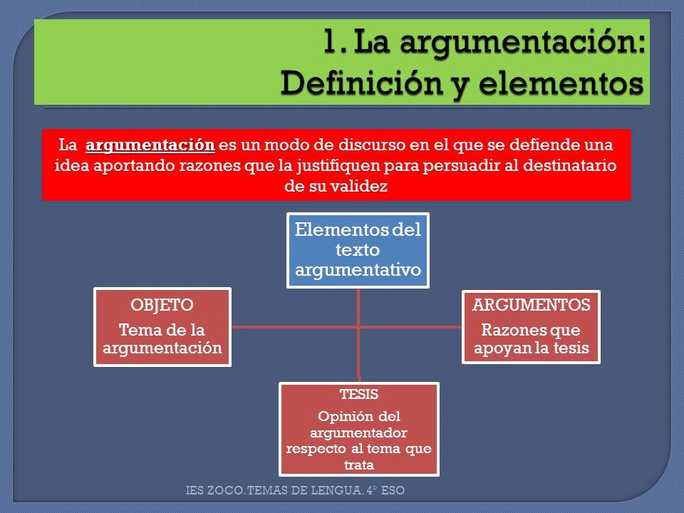 1. La argumentación: Definición y elementos
