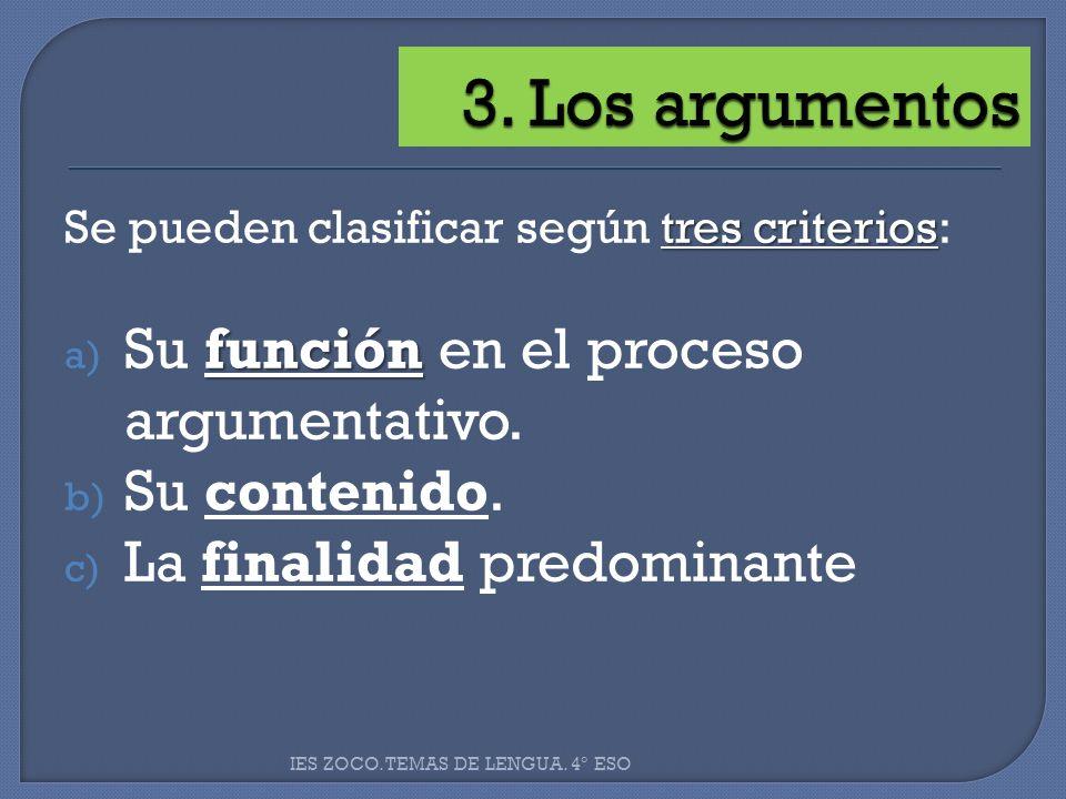 3. Los argumentos Su función en el proceso argumentativo.
