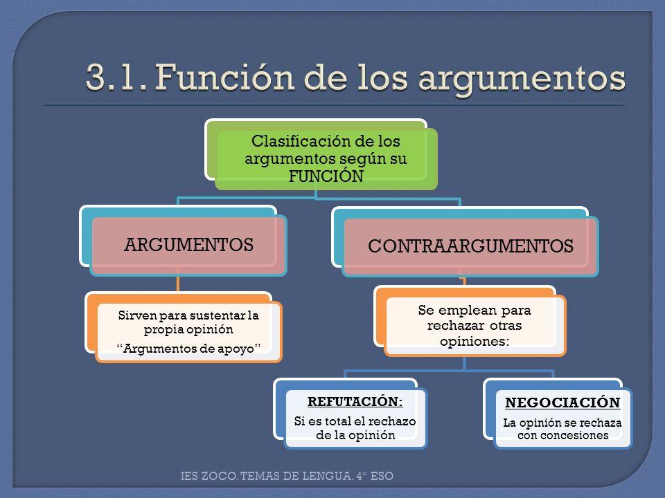 3.1. Función de los argumentos