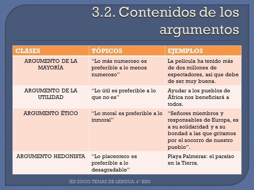 3.2. Contenidos de los argumentos