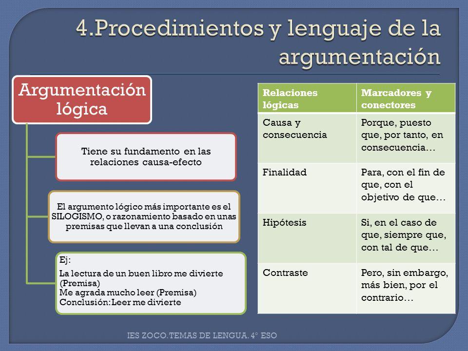 4.Procedimientos y lenguaje de la argumentación