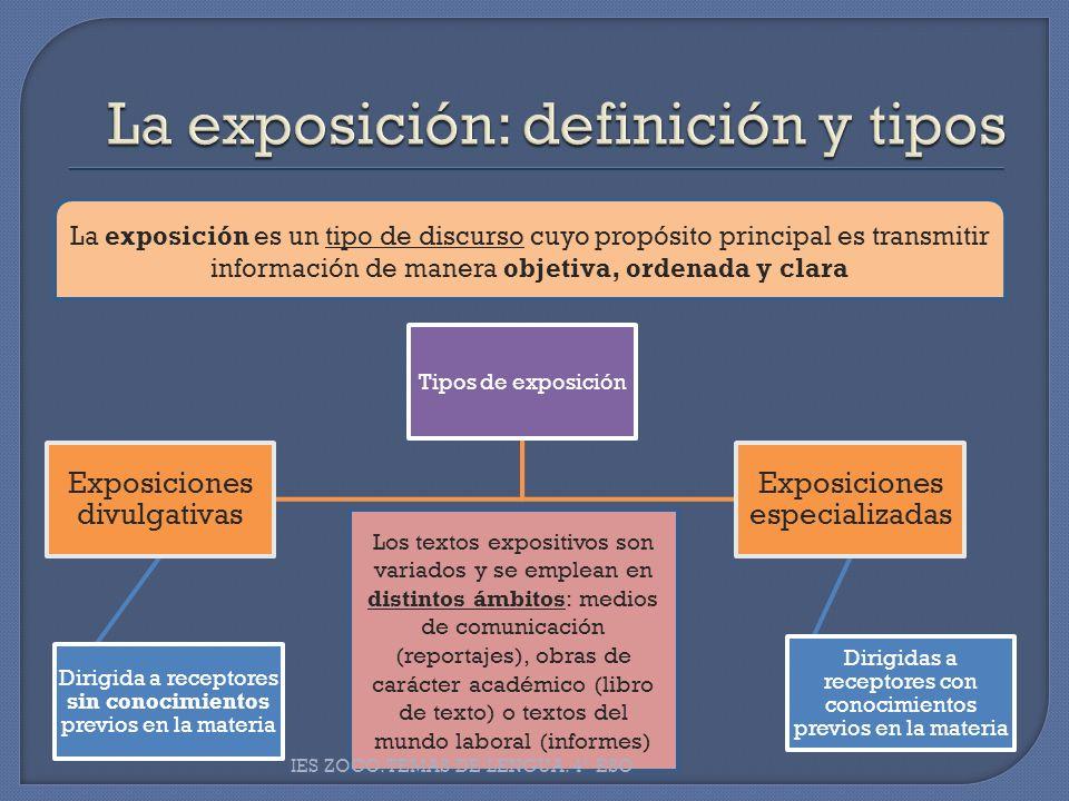 La exposición: definición y tipos
