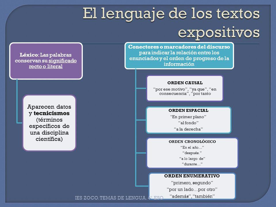 El lenguaje de los textos expositivos