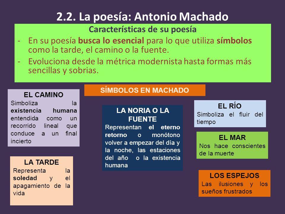 2.2. La poesía: Antonio Machado