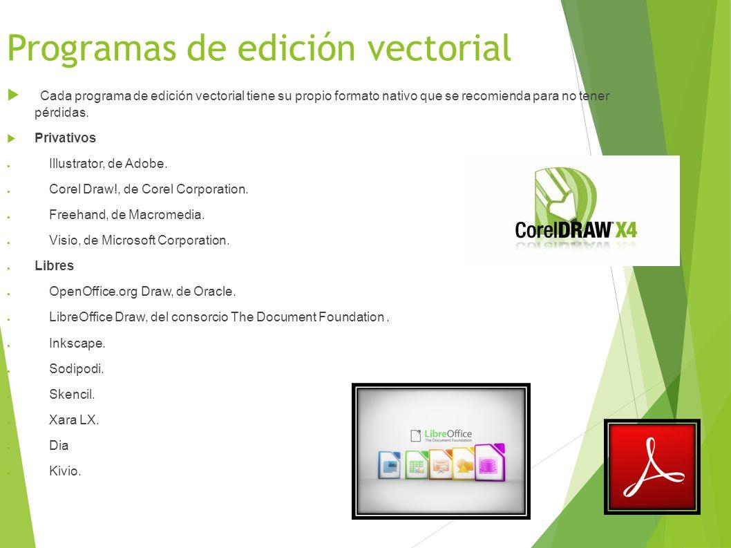 Programas de edición vectorial