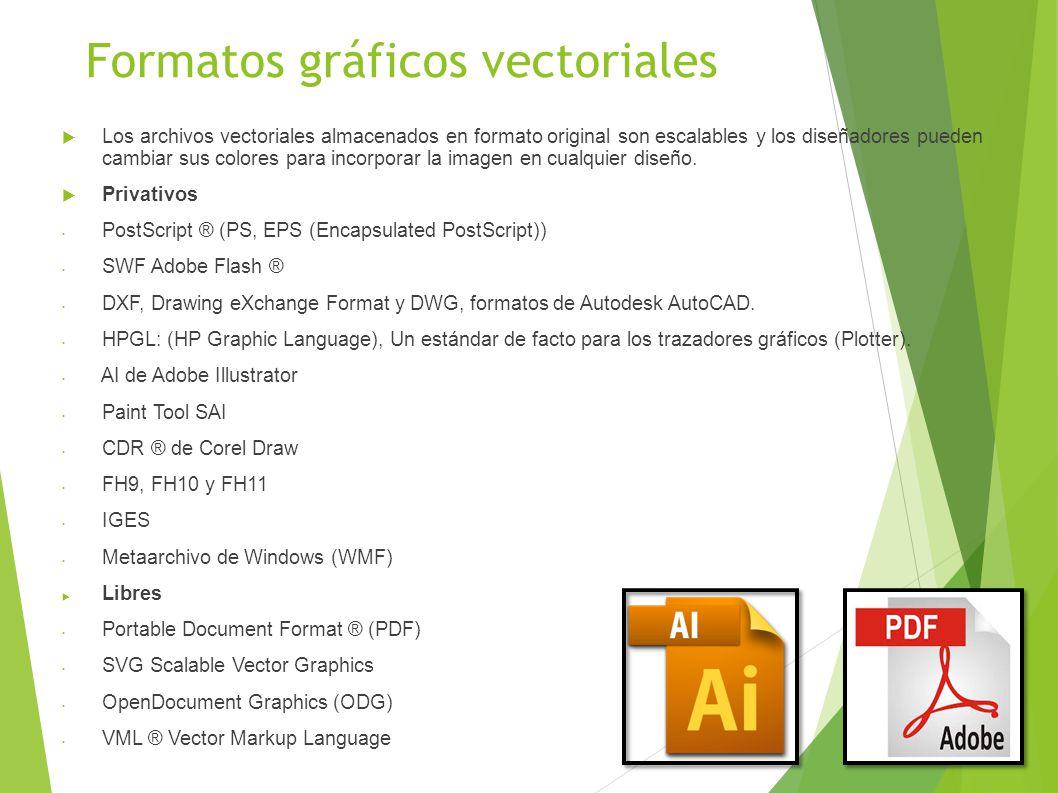 Formatos gráficos vectoriales