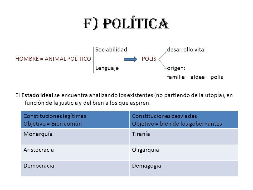 f) política