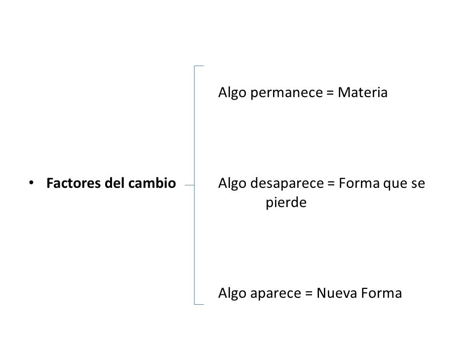 Algo permanece = Materia