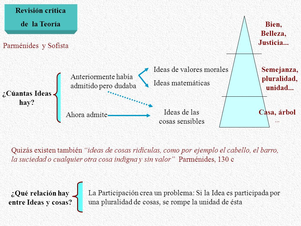 Ideas de valores morales Ideas matemáticas