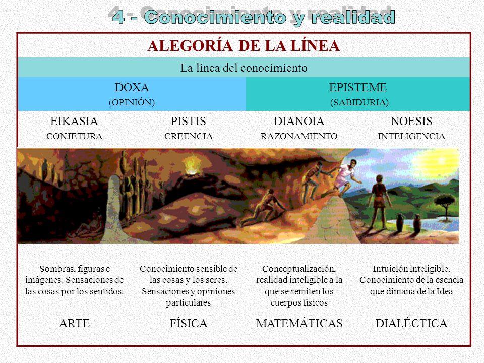 4 - Conocimiento y realidad